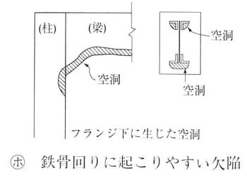 鉄骨周りに置きやすいコンクリートの不具合例